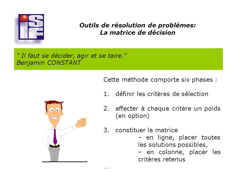 Outils de résolution de problèmes: La matrice de décision