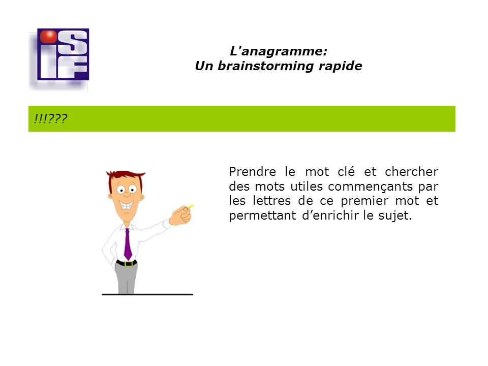 L anagramme: Un brainstorming rapide