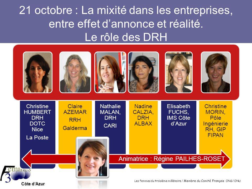 21 octobre : La mixité dans les entreprises, entre effet d'annonce et réalité. Le rôle des DRH