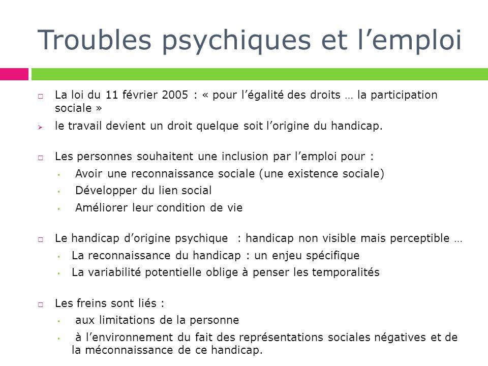 Troubles psychiques et l'emploi