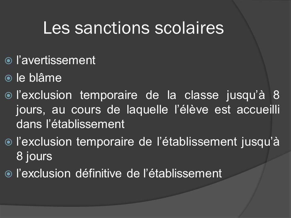 Les sanctions scolaires