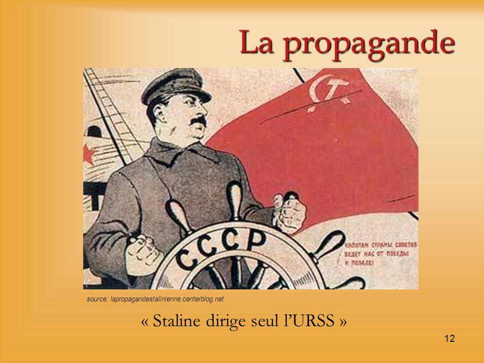 La propagande « Staline dirige seul l'URSS »