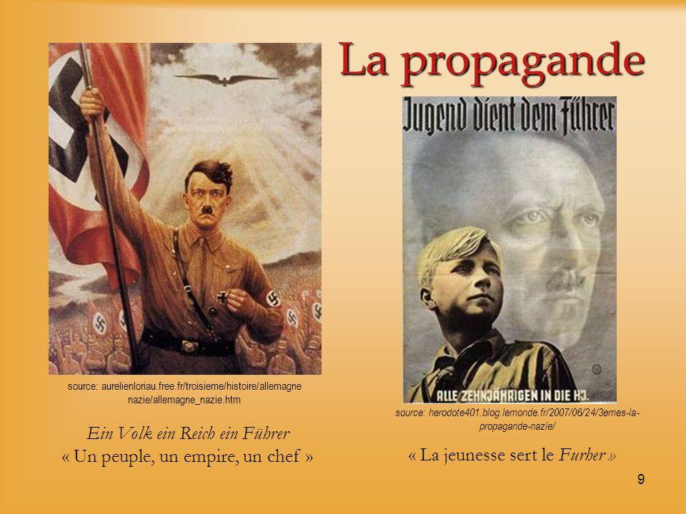 La propagande Ein Volk ein Reich ein Führer