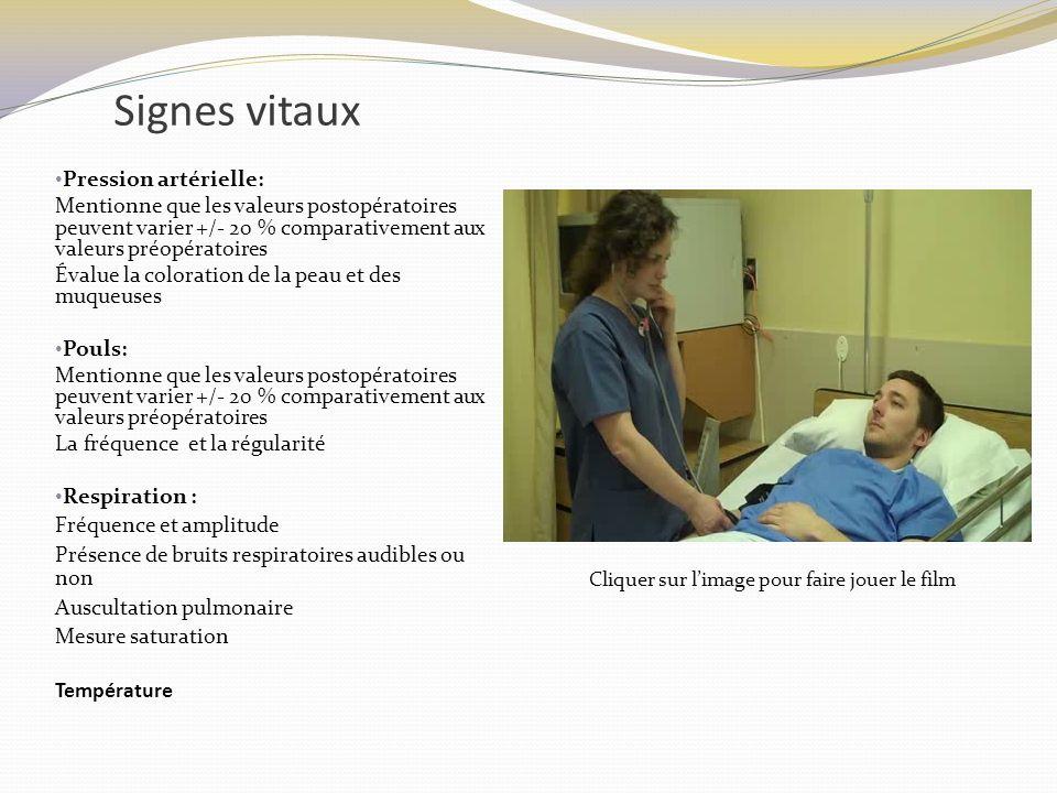 Signes vitaux Pression artérielle: