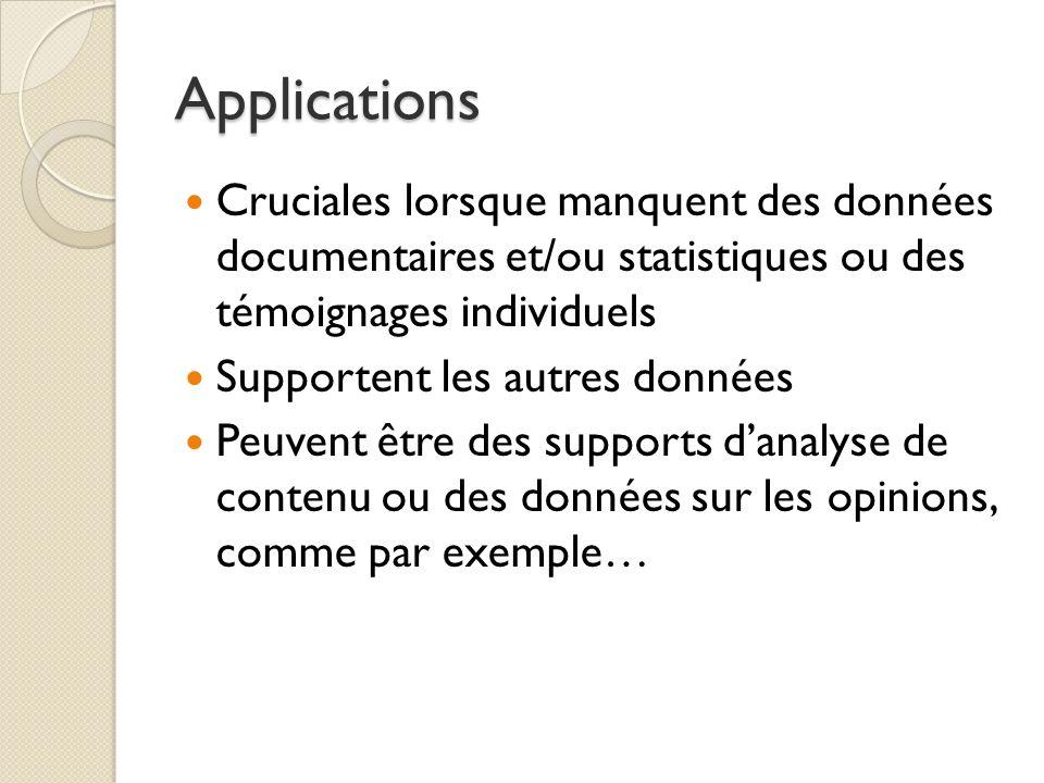 Applications Cruciales lorsque manquent des données documentaires et/ou statistiques ou des témoignages individuels.