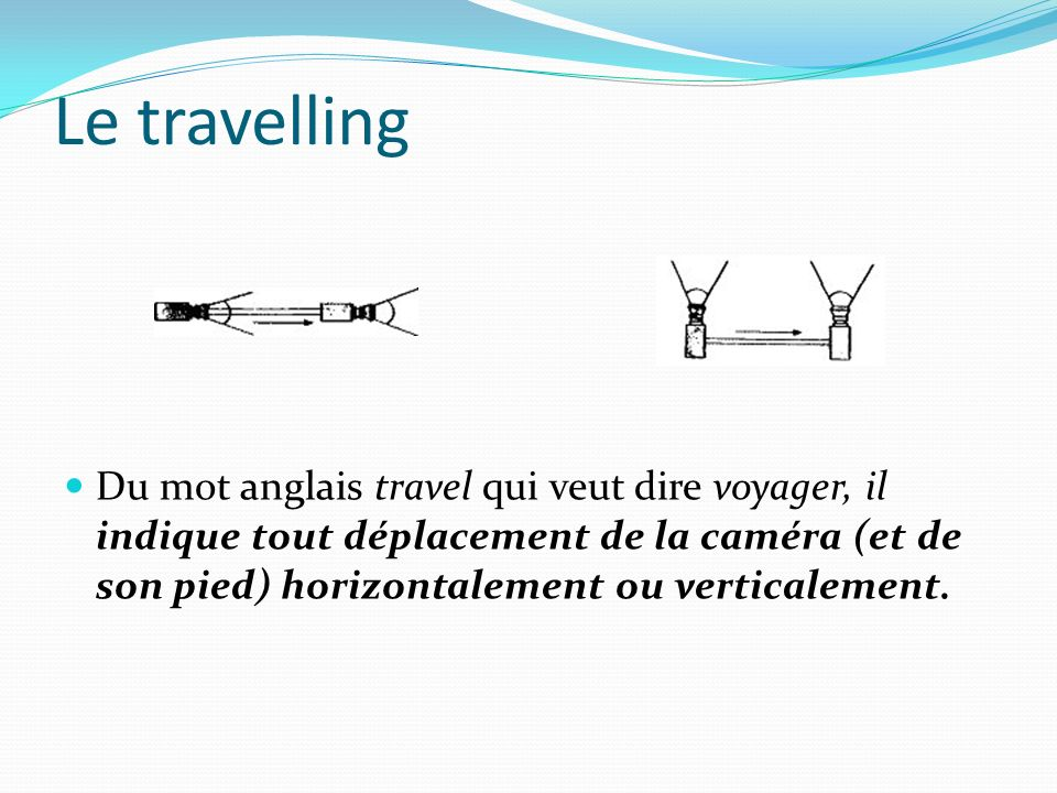 Le travelling