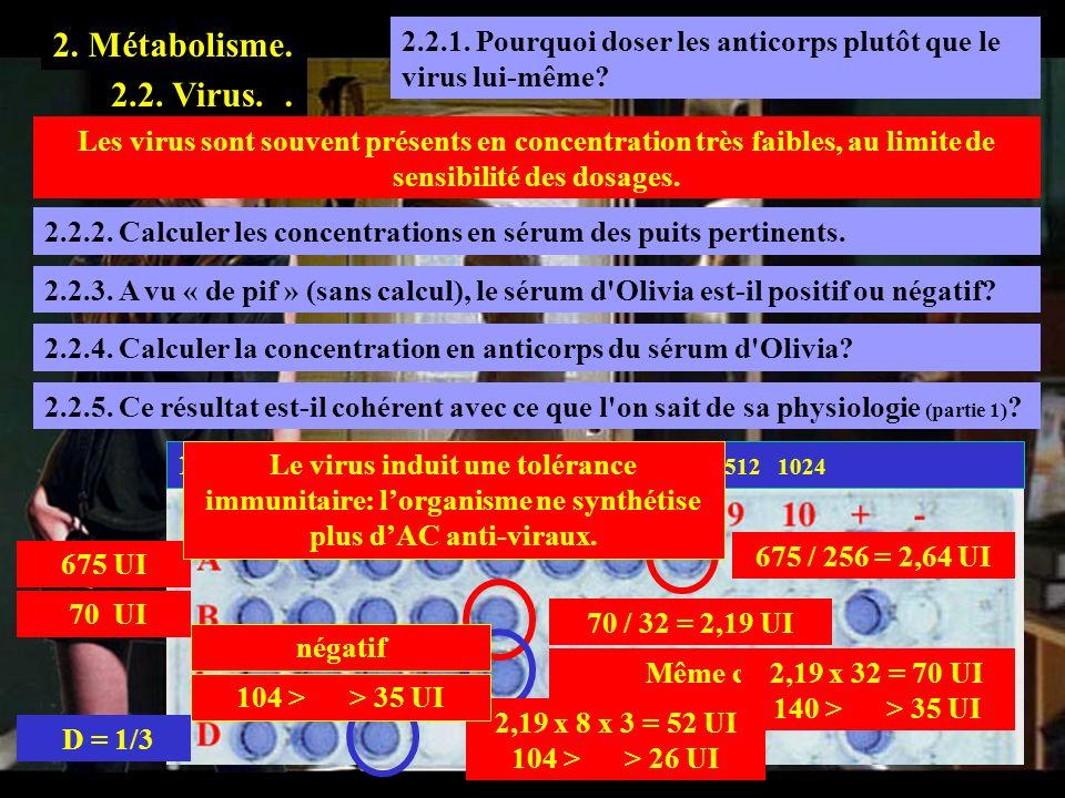 2.2.1 2. Métabolisme. 2.1. Evasion. 2.2. Virus.