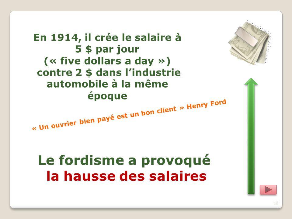 Le fordisme a provoqué la hausse des salaires