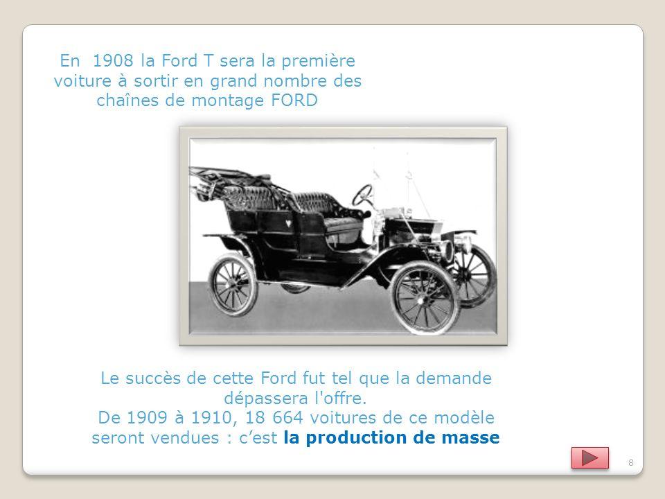 Le succès de cette Ford fut tel que la demande dépassera l offre.