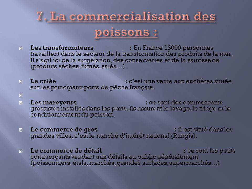 7. La commercialisation des poissons :