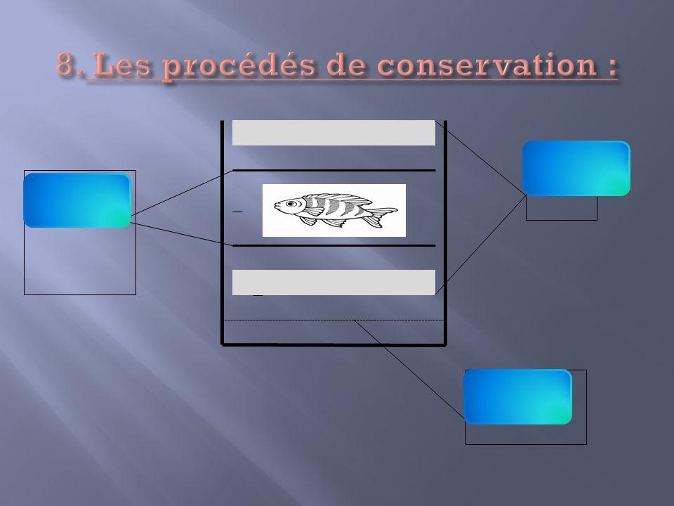 8. Les procédés de conservation :