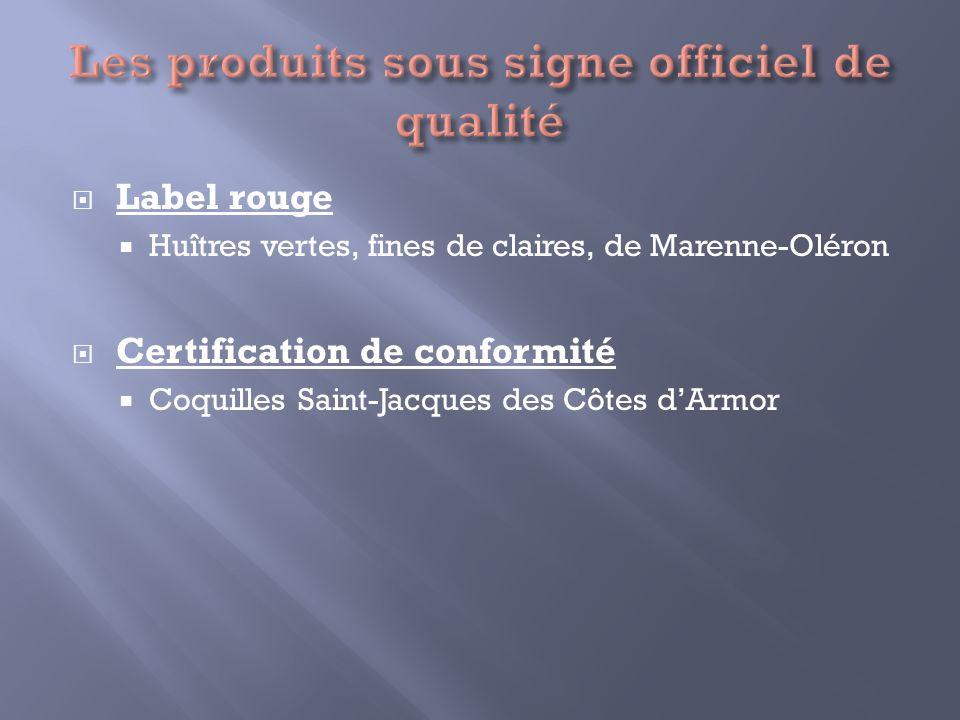 Les produits sous signe officiel de qualité