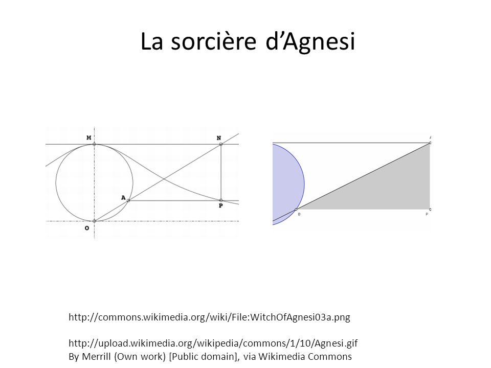 La sorcière d'Agnesi On peut généraliser en remplaçant le cercle par une autre courbe.