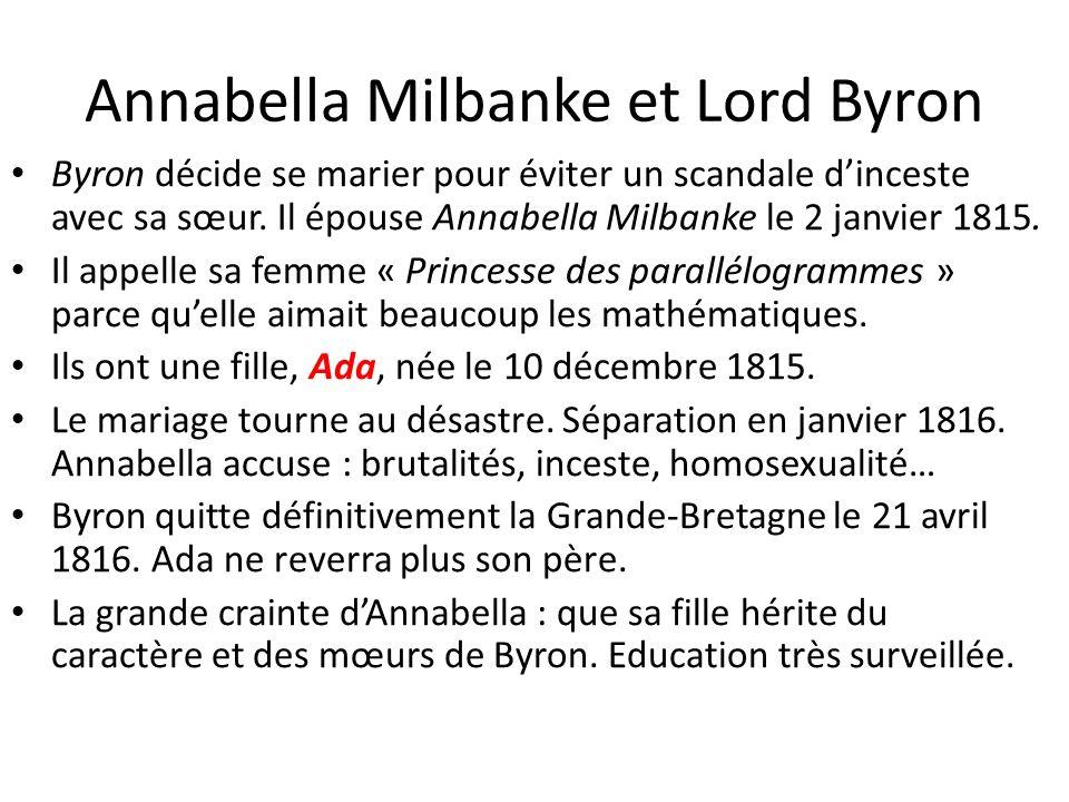 Annabella Milbanke et Lord Byron