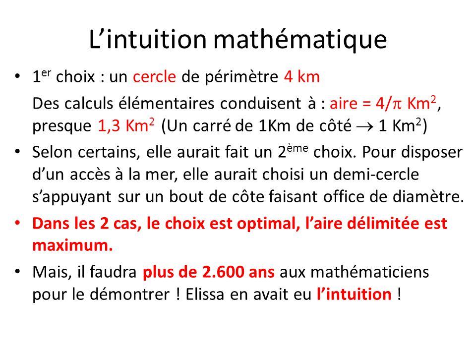 L'intuition mathématique