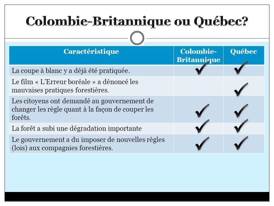 Colombie-Britannique ou Québec