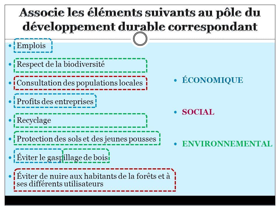 Associe les éléments suivants au pôle du développement durable correspondant