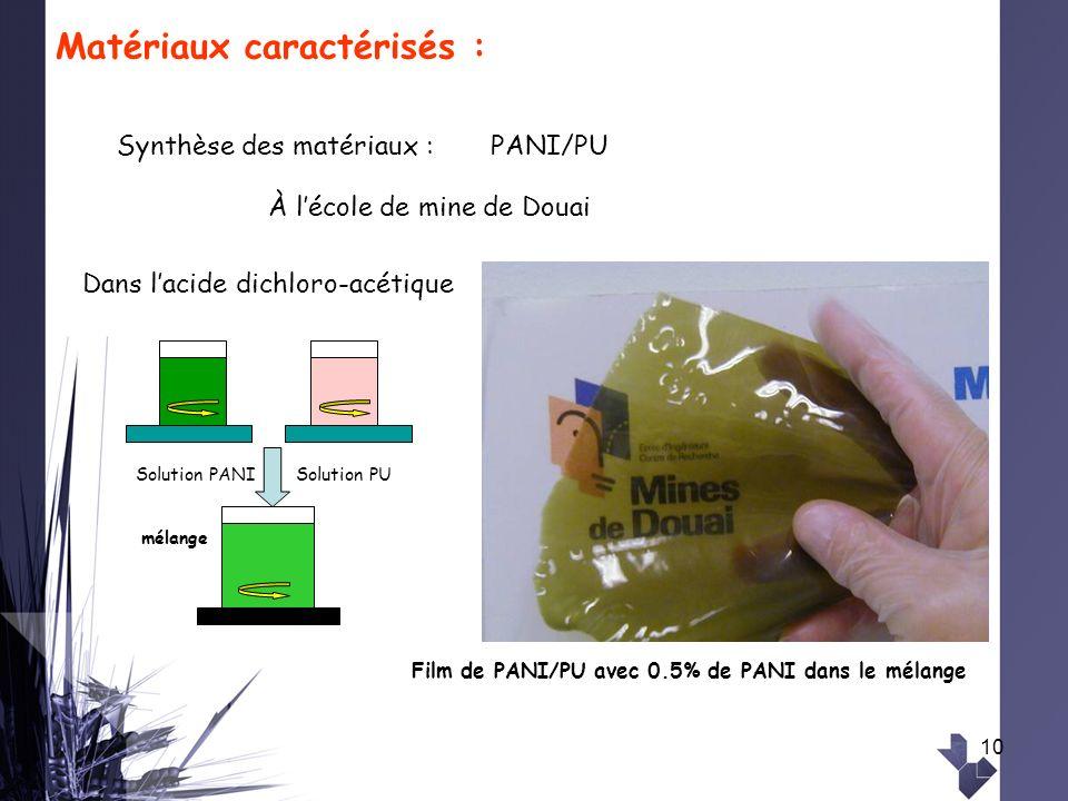 Matériaux caractérisés :