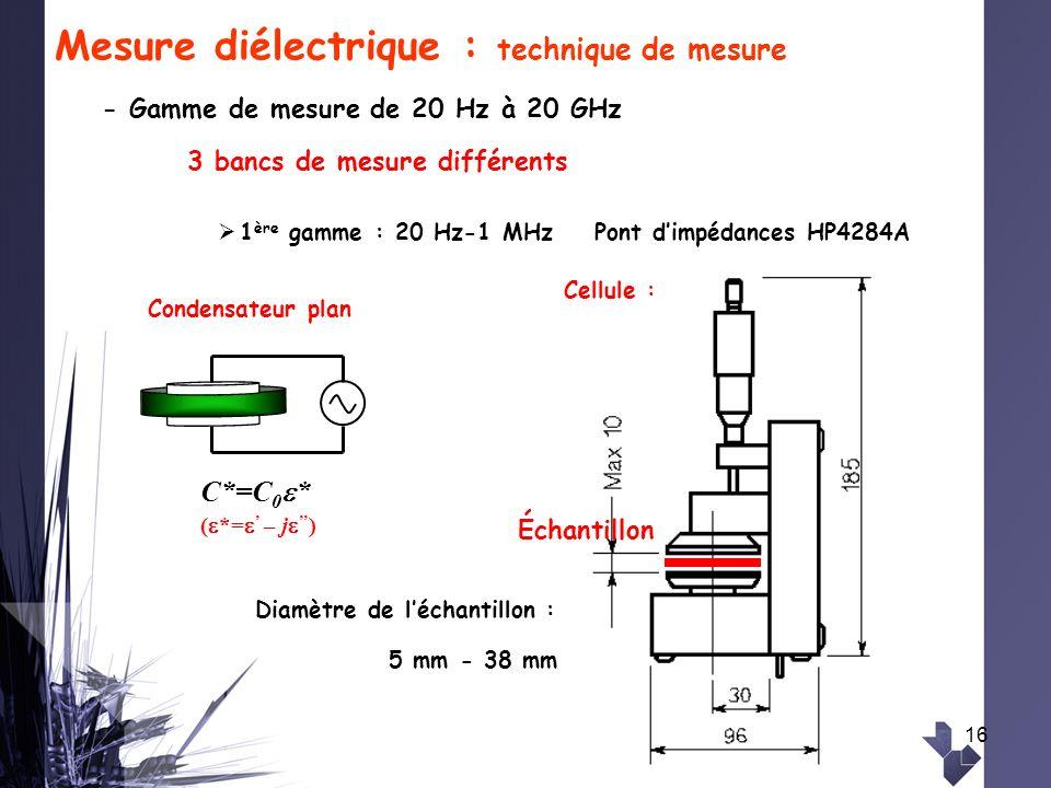 Mesure diélectrique : technique de mesure