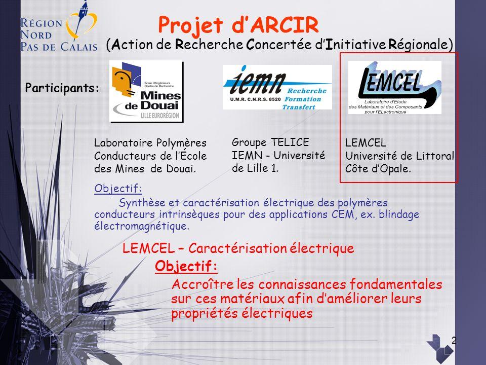 (Action de Recherche Concertée d'Initiative Régionale)