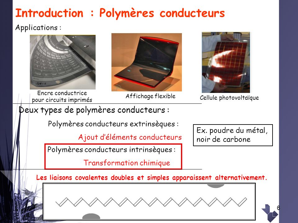Introduction : Polymères conducteurs