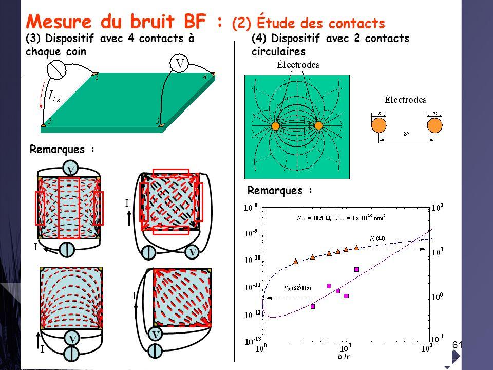 Mesure du bruit BF : (2) Étude des contacts