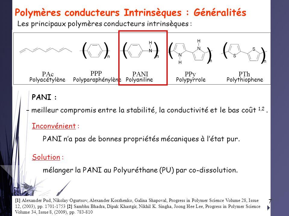 Polymères conducteurs Intrinsèques : Généralités
