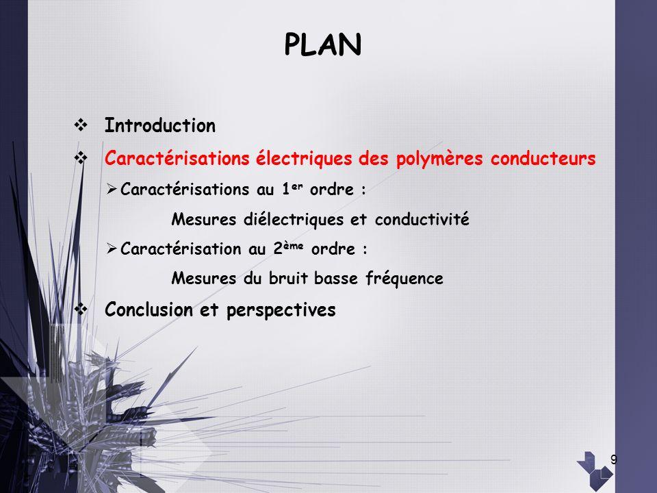 PLAN Introduction. Caractérisations électriques des polymères conducteurs. Caractérisations au 1er ordre :