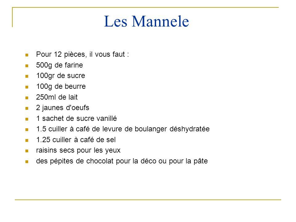 Les Mannele Pour 12 pièces, il vous faut : 500g de farine