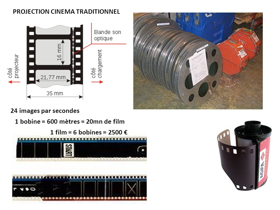 PROJECTION CINEMA TRADITIONNEL