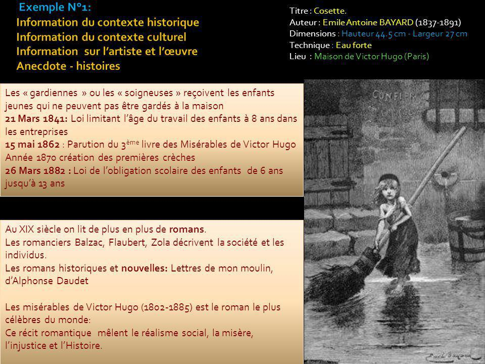 Exemple N°1: Information du contexte historique Information du contexte culturel Information sur l'artiste et l'œuvre Anecdote - histoires