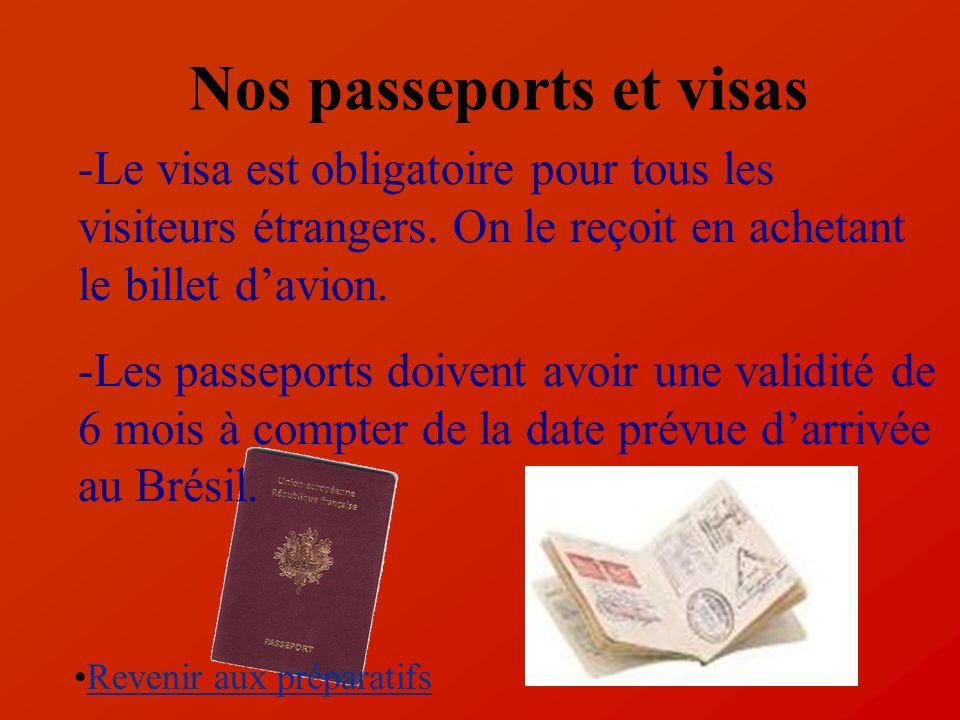 Nos passeports et visas