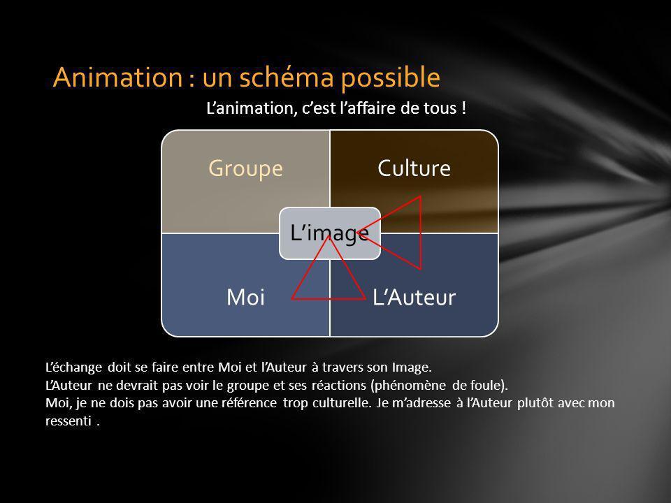 Animation : un schéma possible