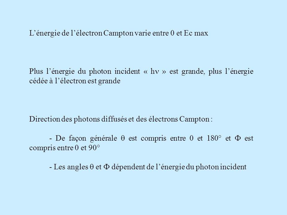 L'énergie de l'électron Campton varie entre 0 et Ec max
