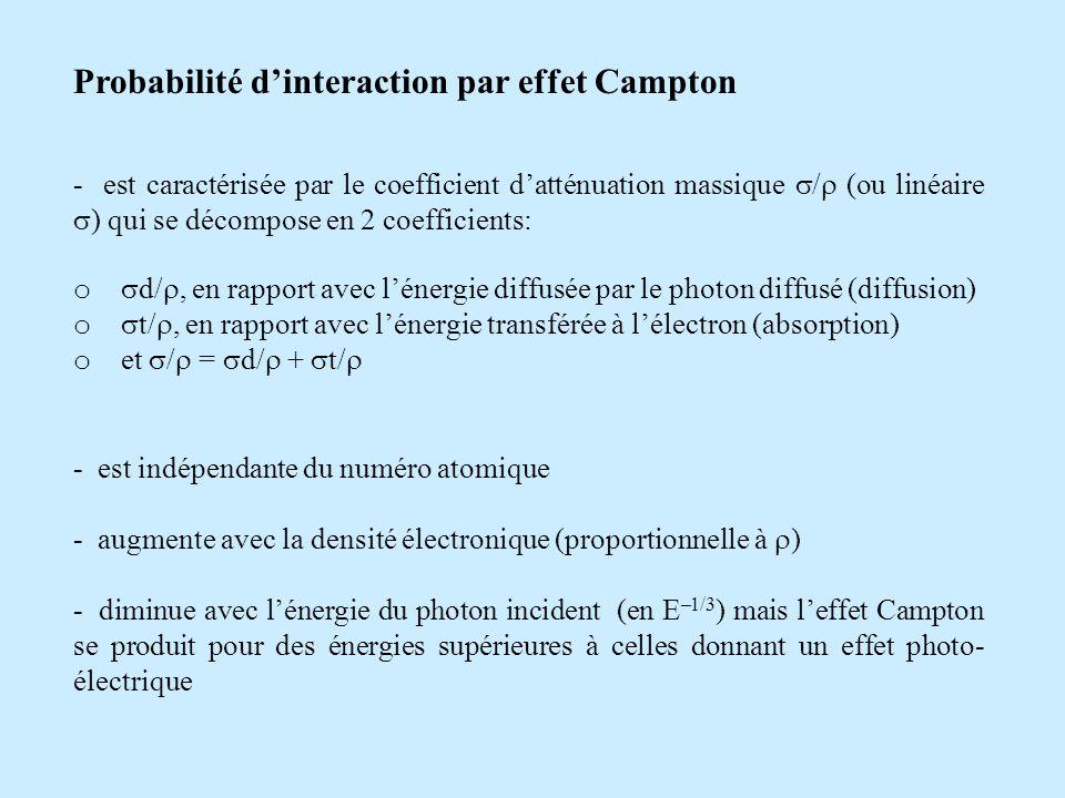 Probabilité d'interaction par effet Campton