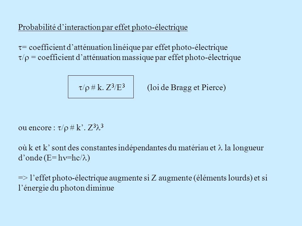 Probabilité d'interaction par effet photo-électrique
