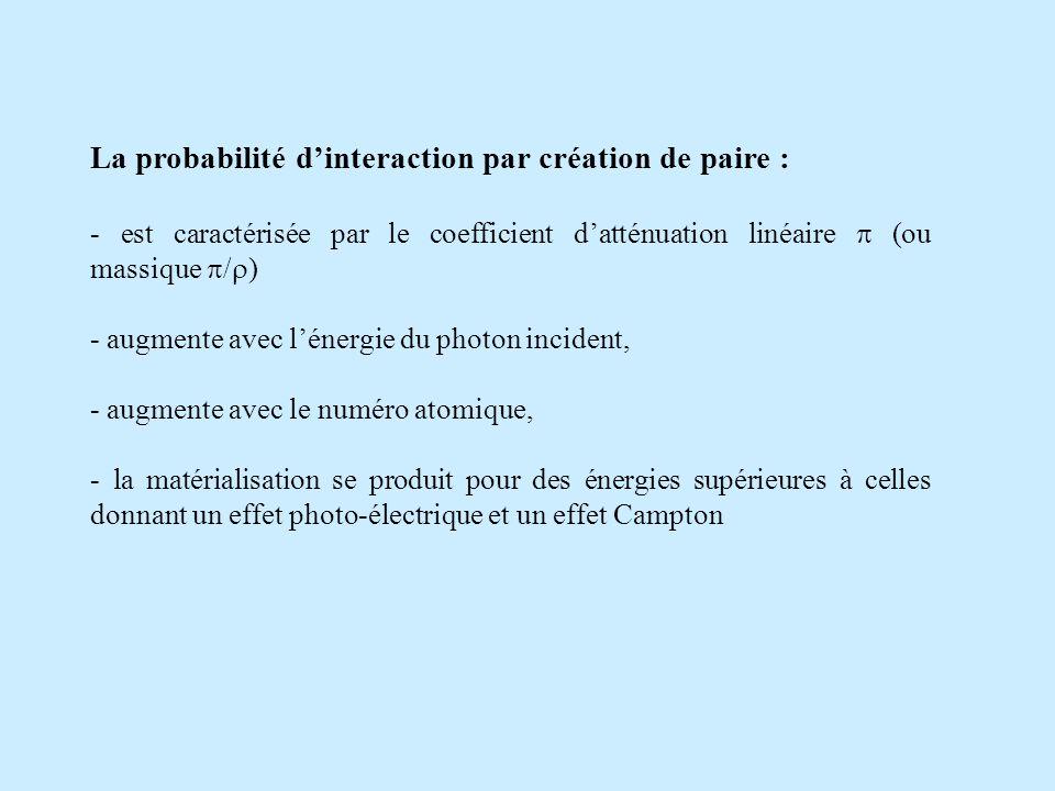 La probabilité d'interaction par création de paire :