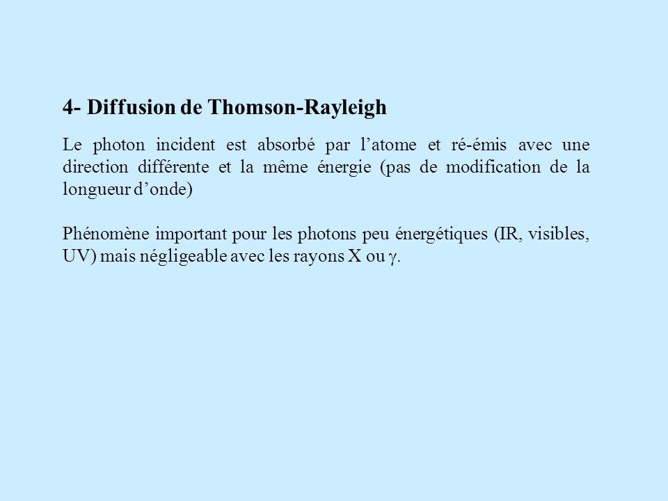 4- Diffusion de Thomson-Rayleigh