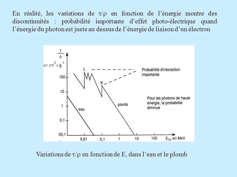 En réalité, les variations de t/ en fonction de l'énergie montre des discontinuités : probabilité importante d'effet photo-électrique quand l'énergie du photon est juste au dessus de l'énergie de liaison d'un électron