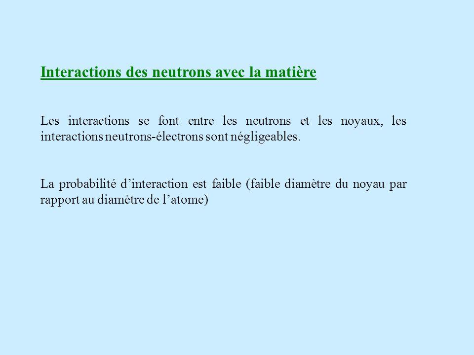 Interactions des neutrons avec la matière