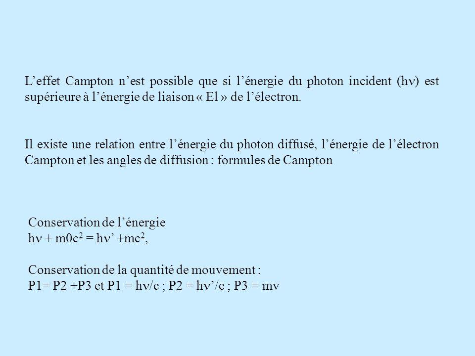 L'effet Campton n'est possible que si l'énergie du photon incident (hn) est supérieure à l'énergie de liaison « El » de l'électron.