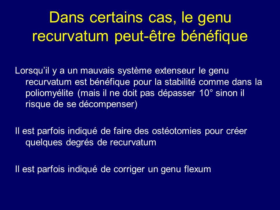 Dans certains cas, le genu recurvatum peut-être bénéfique