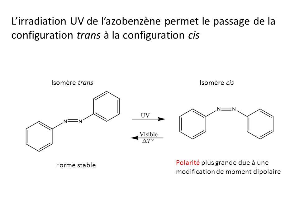 L'irradiation UV de l'azobenzène permet le passage de la configuration trans à la configuration cis