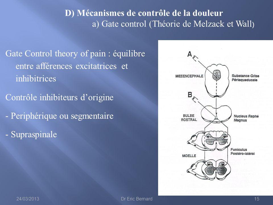 Contrôle inhibiteurs d'origine - Periphérique ou segmentaire