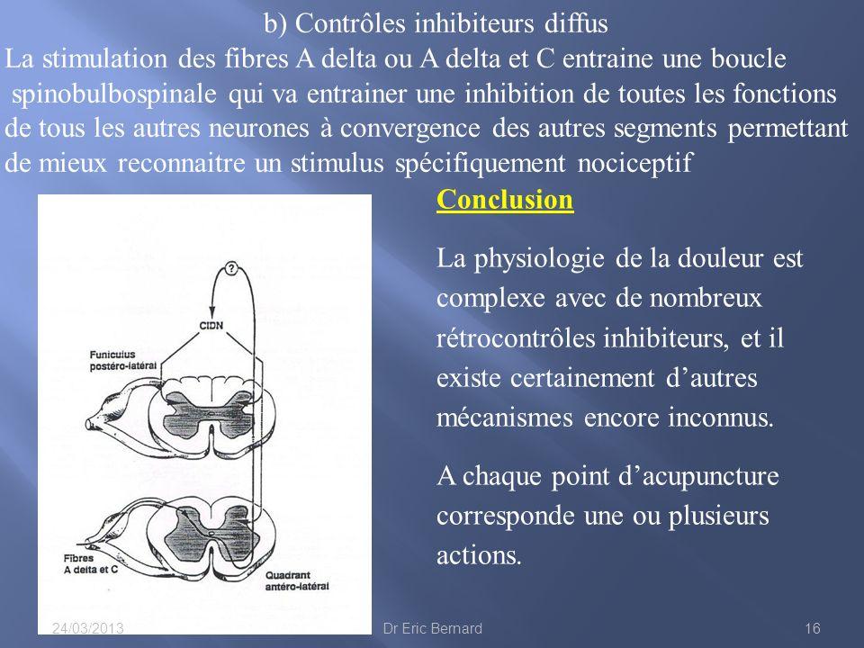 b) Contrôles inhibiteurs diffus