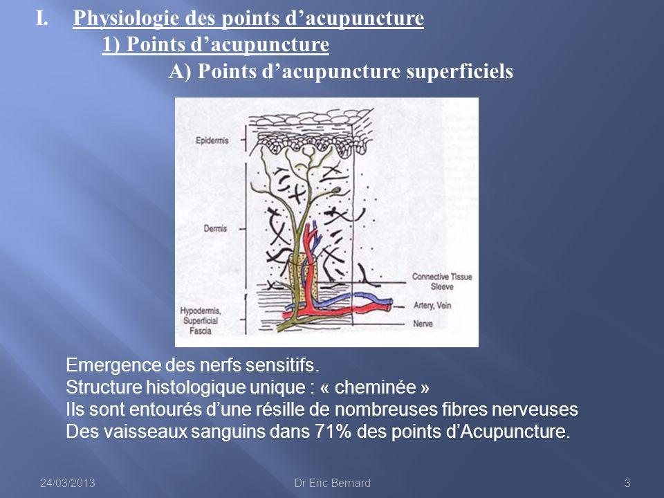 Physiologie des points d'acupuncture
