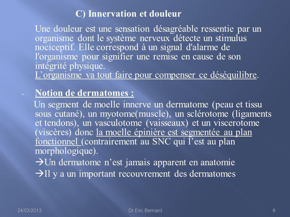 C) Innervation et douleur