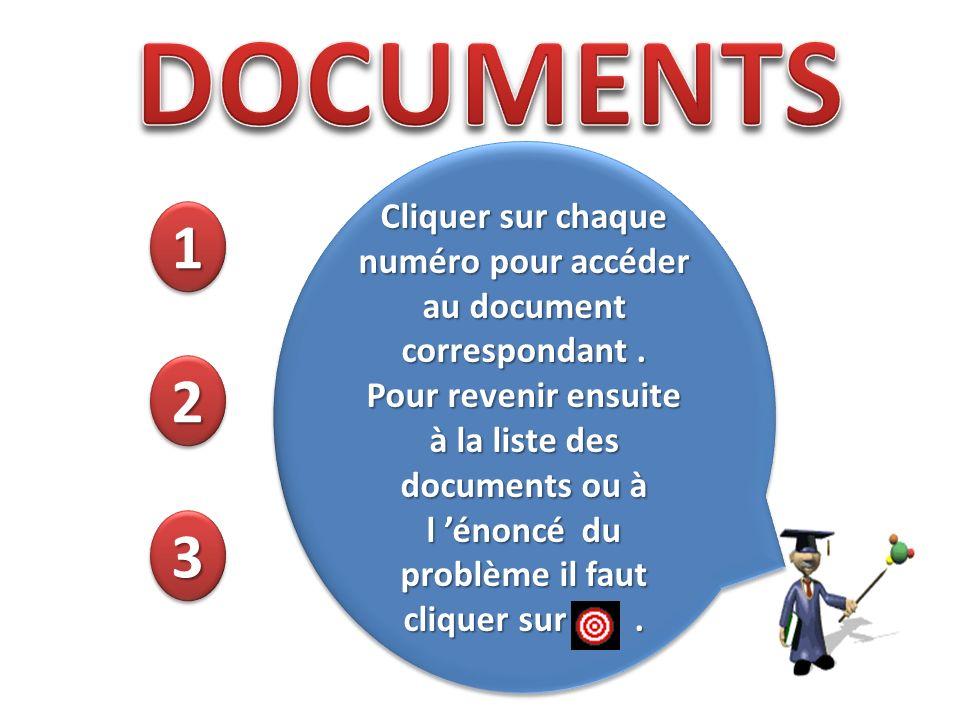 Cliquer sur chaque numéro pour accéder au document correspondant .