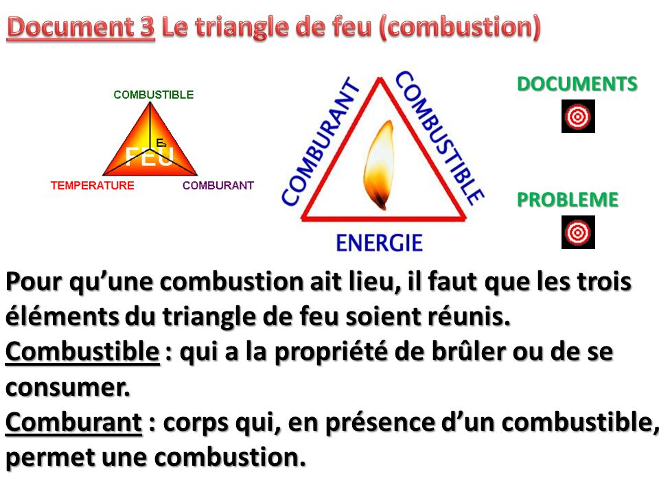Document 3 Le triangle de feu (combustion)