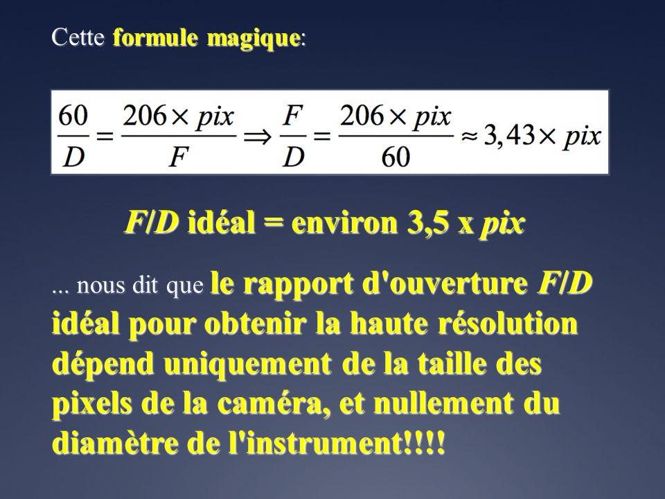 F/D idéal = environ 3,5 x pix